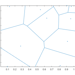 Plot Diagram Outline Ceiling Fan Switch Wiring Voronoi - Matlab