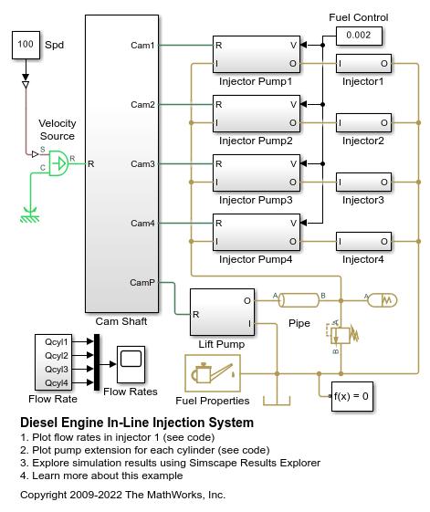 basic vehicle wiring diagram 1992 toyota pickup radio diesel engine in-line injection system - matlab & simulink