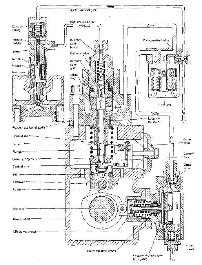 petrol engine schematic diagram