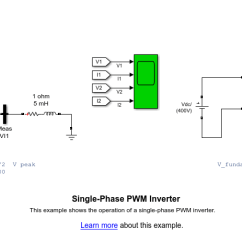 3 Phase 220v Wiring Diagram Bear Anatomy Single-phase Pwm Inverter - Matlab & Simulink