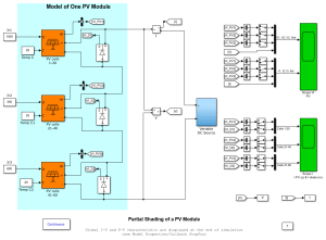 Partial Shading of a PV Module  MATLAB & Simulink