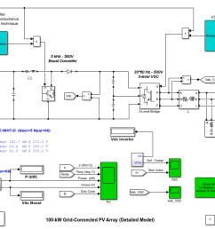 detailed model of a 100 kw grid connected pv array matlab simulink area under pv diagram matlab pv diagram matlab [ 1217 x 722 Pixel ]