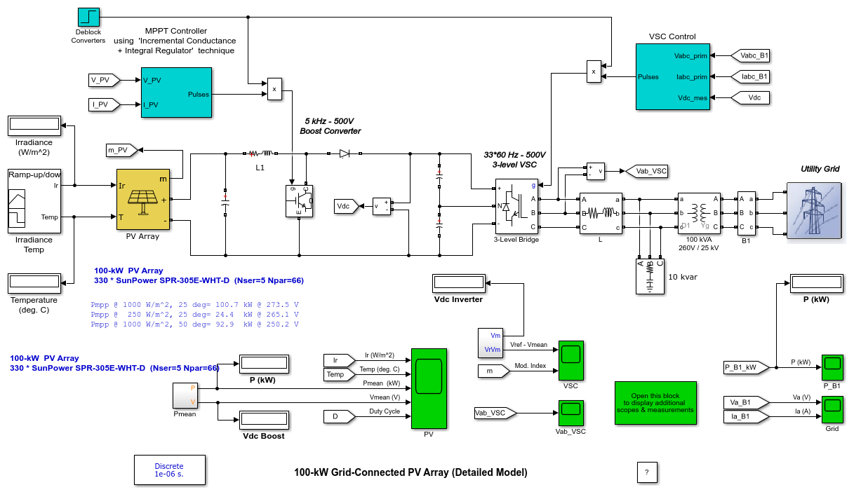 grid tie inverter circuit diagram omron relay my4n wiring detailed model of a 100-kw grid-connected pv array - matlab & simulink