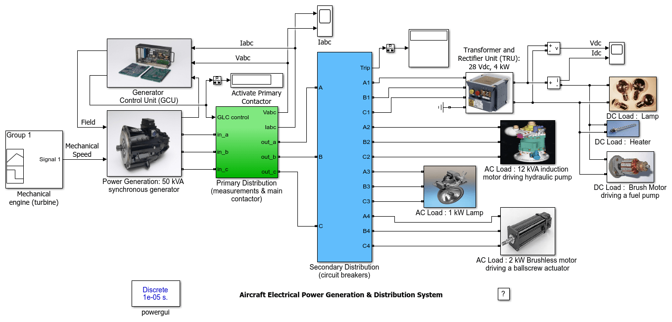 hight resolution of aircraft electrical power generation and distribution matlab simulink
