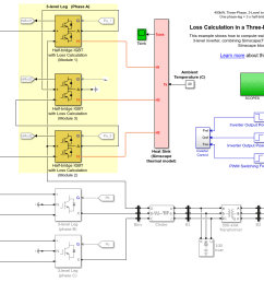loss calculation in a three phase 3 level inverter matlab simulink block diagram reduction  [ 1124 x 820 Pixel ]