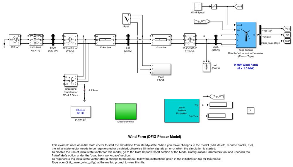medium resolution of wind farm dfig phasor model