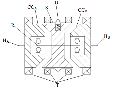 Back-to-back dog-cone clutch pairs assembled symmetrically
