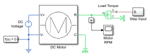 Evaluating Performance of a DC Motor  MATLAB & Simulink