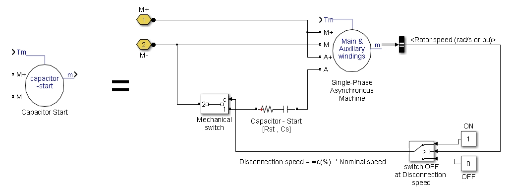 single phase capacitor start run motor wiring diagram air compressor model dynamics of asynchronous machine with squirrel-cage rotor - simulink