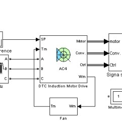 Induction Motor Wiring Diagram 3 Phase Toshiba Satellite Laptop Parts Simulate An Ac Drive - Matlab & Simulink
