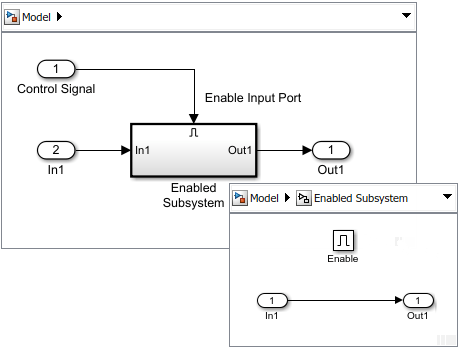 Image result for enabled subsystem simulink