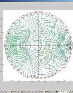 Smith chart plot also file exchange matlab central rh mathworks