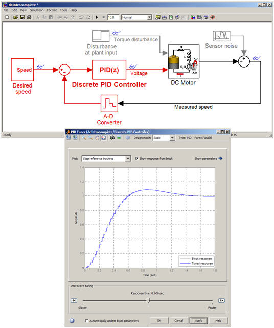 Pid Controller Design For A Dc Motor Simulink