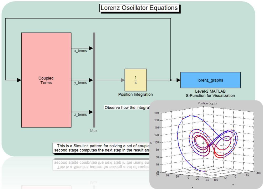 medium resolution of solution of differential equations with matlab simulink lorenz attractor case study