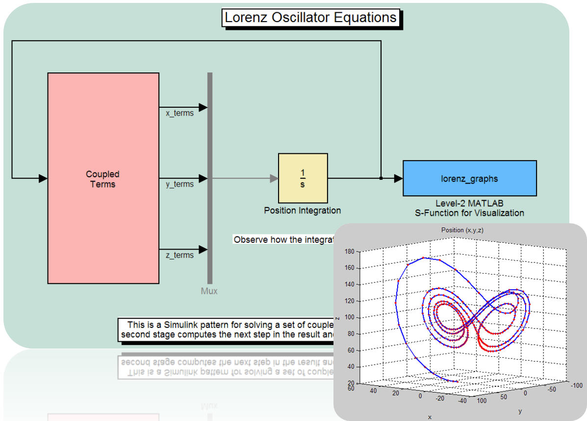 hight resolution of solution of differential equations with matlab simulink lorenz attractor case study