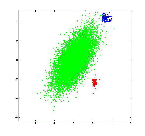 Truncated multivariate normal - File Exchange - MATLAB Central