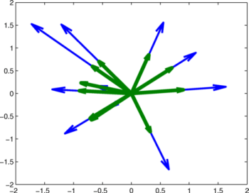 Normalize N-D Vectors in Single Matrix or N Component Matrices - File  Exchange - MATLAB Central