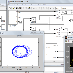 Three Phase Induction Motor Diagram Vectra C Audio Wiring Simulink Model Of File Exchange