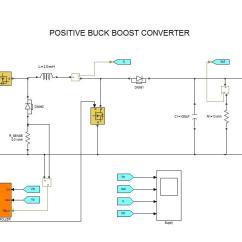 Circuit Diagram Of Buck Boost Converter 1989 Toyota Pickup Radio Wiring Positive File Exchange Matlab Central Image Thumbnail