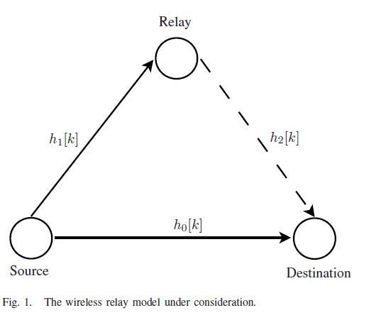 Performance of Selection Combining for Differential