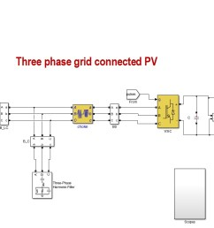 grid connected three phase pv inverter using pwm technique [ 1700 x 832 Pixel ]