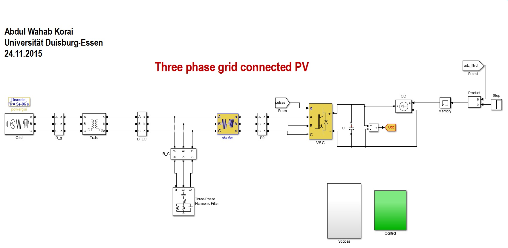 hight resolution of grid connected three phase pv inverter using pwm technique
