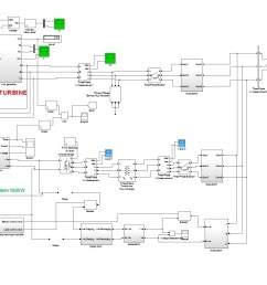 fuzzy logic based energy management system for hybrid pv wind power system [ 1200 x 656 Pixel ]