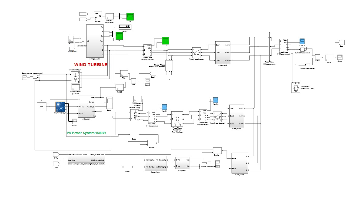 hight resolution of fuzzy logic based energy management system for hybrid pv wind power system