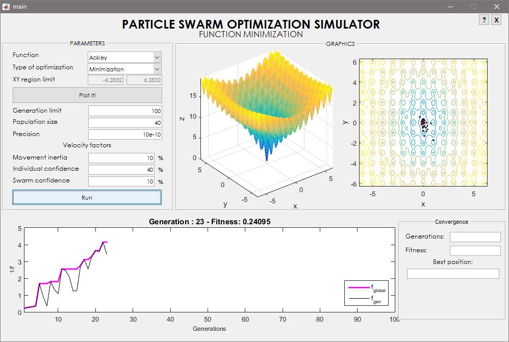 Particle Swarm Optimization (PSO) - GUI Simulator - File Exchange - MATLAB Central