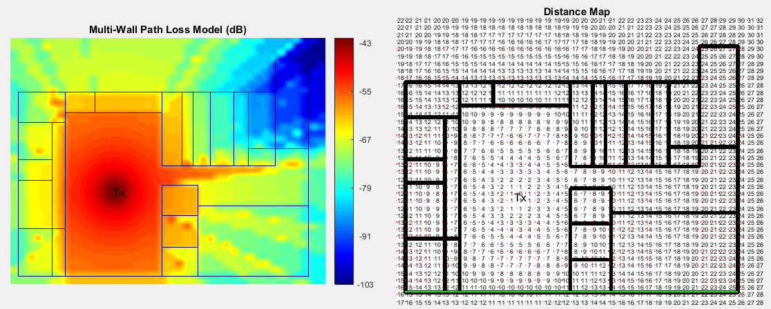 Multi wall (COST231) & Free Space Signal Propagation Models - File Exchange - MATLAB Central