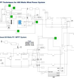 fuzzy logic controller based mppt of hybrid pv and wind microgrid system with bms [ 1483 x 809 Pixel ]