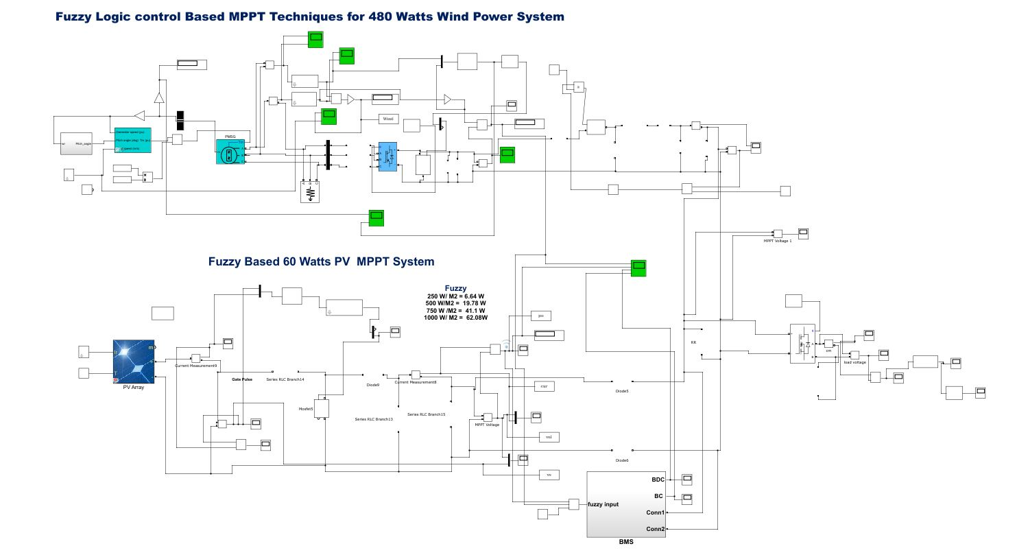 hight resolution of fuzzy logic controller based mppt of hybrid pv and wind microgrid system with bms