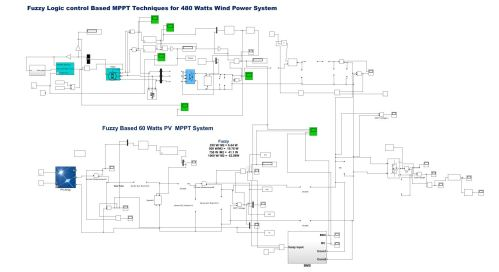 small resolution of fuzzy logic controller based mppt of hybrid pv and wind microgrid system with bms