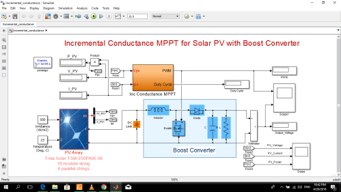 small resolution of incremental conductance mppt for solar pv array with boost converter