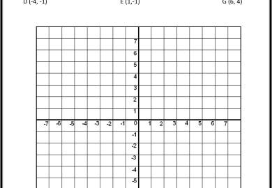 Fourth Grade Math Fair Project Ideas