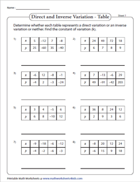 Direct Variation and Inverse Variation Worksheets