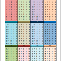 Printable ision table chart to 12