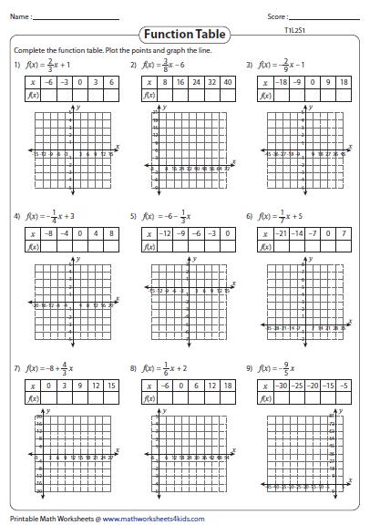 Range Functions Worksheet Relations Domain