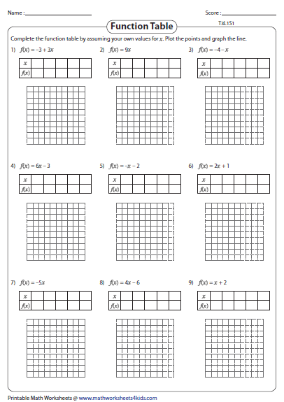 Graphing Linear Function Worksheets