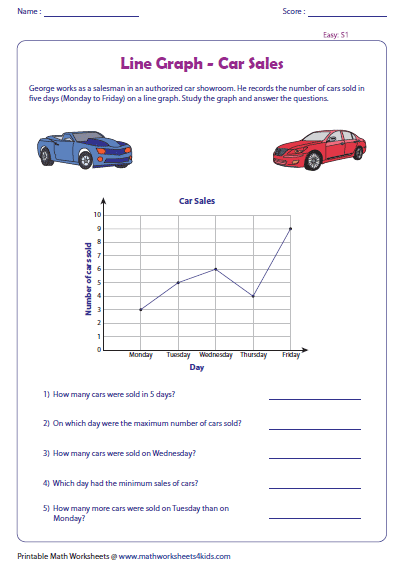 plot diagram activity xlr cable wiring line graph worksheets