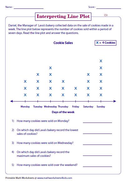 Pre School Worksheets  Number Line Plots Worksheets