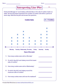 Pre School Worksheets  Number Line Plots Worksheets