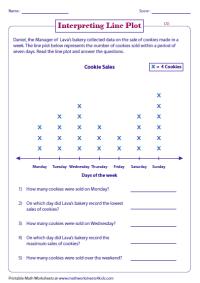 Pre School Worksheets  Number Line Plots Worksheets ...