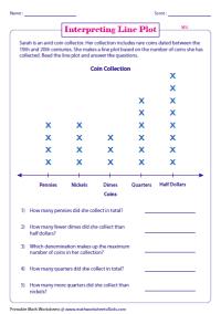 All Worksheets  Dot Plots Worksheets - Printable ...
