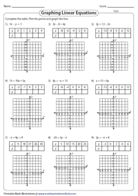 Graphing Linear Equations Worksheet Solve For Y