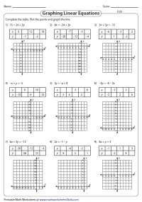 Graphing Linear Equations Worksheet Solve For Y ...