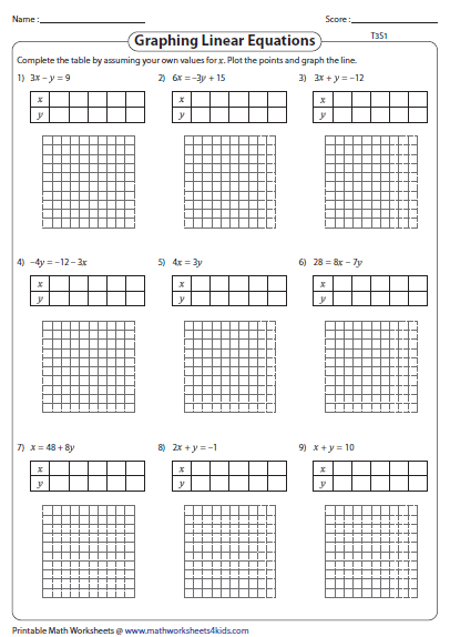 Writing Linear Equations From A Table Worksheet Answer Key