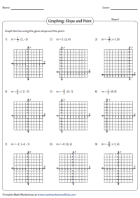 Graphing Linear Equations Worksheet With Answer Key - Kidz ...