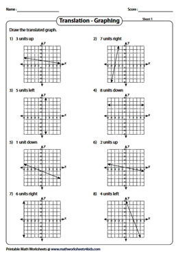 Transformation of a Linear Function Worksheets