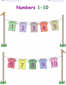 Display charts with themes also number rh mathworksheets kids